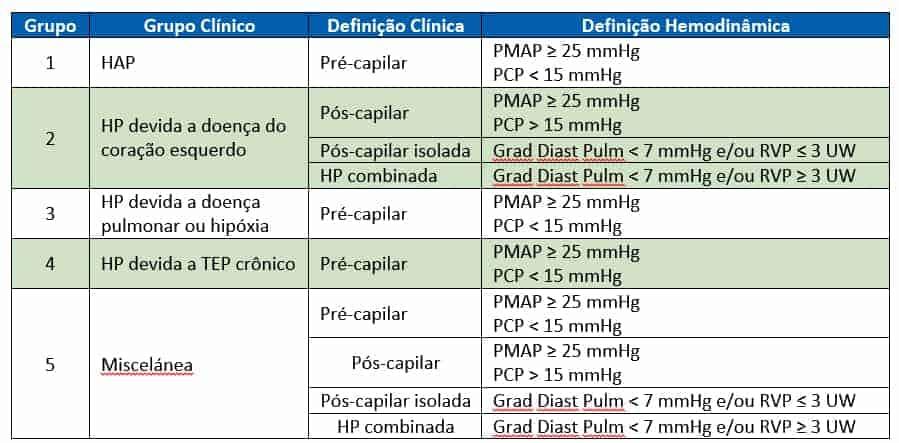 Tabela-PMAP